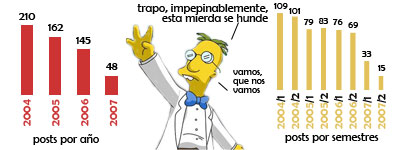 Ciencia impepinable