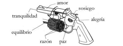 Se me enamora el arma